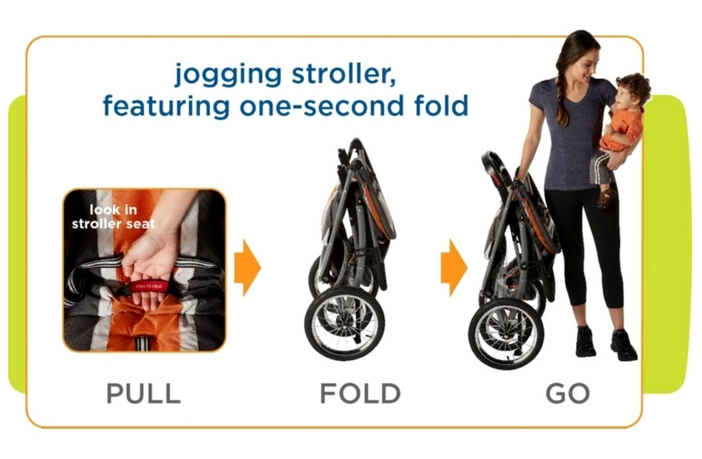 Graco Fastaction Fold Jogger Click Connect Stroller Folding Feature